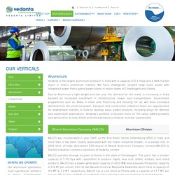 Green Metal - Aluminium Producer in India - Vedanta Limited