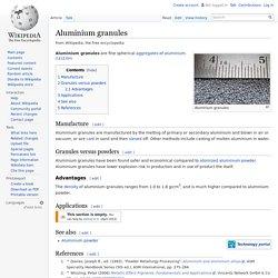 Aluminium granules