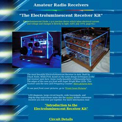 Amateur Radio Receivers