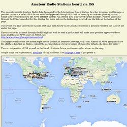 Amateur Radio Stations heard via ISS