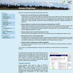 Amaya Overview