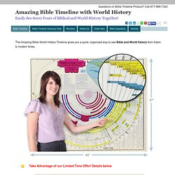 AMAZING Bible Timeline with World History - with Holy Land Maps