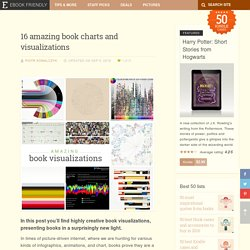 16 amazing book charts and visualizations