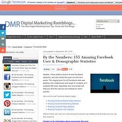 155 Amazing Facebook Statistics (August 2014)
