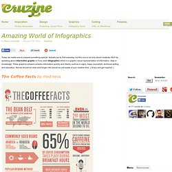 Amazing World of Infographics