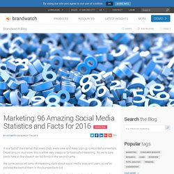 96 Amazing Social Media Statistics and Facts for 2016