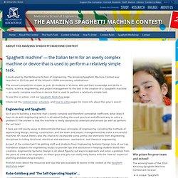 About The Amazing Spaghetti Machine Contest