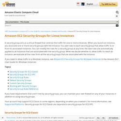 Amazon EC2 Security Groups for Linux Instances