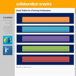 Social Toolbox for eTwinning Ambassadors « collaboration snacks