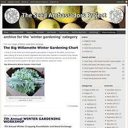 The Seed Ambassadors Project » Winter Gardening