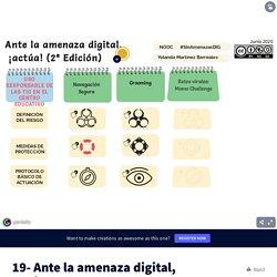 Ante la amenaza digital, actúa by Yolimarbar on Genially