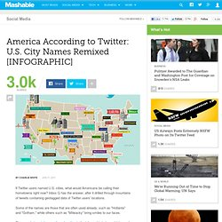 America According to Twitter: U.S. Cities Remixed [INFOGRAPHIC]