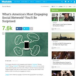 What's America's Most Engaging Social Network? You'll Be Surprised