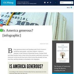 Is America generous? [infographic]