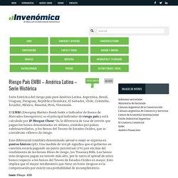 Riesgo País EMBI – América Latina – Serie Histórica