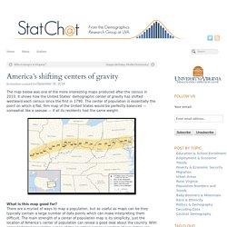 America's shifting center of gravity