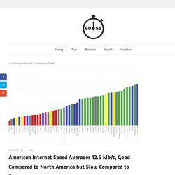 American Internet Speed Averages 12.6 Mb/s, Good Compared to North America but Slow Compared to Europe – 60 Second Statistics