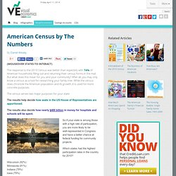 American Census by The Numbers -
