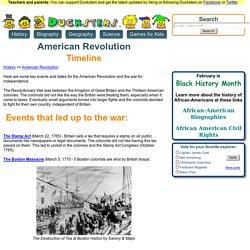 History: American Revolutionary War Timeline