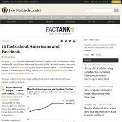 10 facts about Americans and Facebook