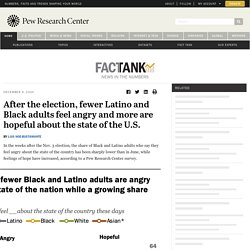 Latino and Black Americans less angry, more hopeful about country after 2020 election