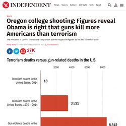 Oregon college shooting: Figures reveal Obama is right that guns kill more Americans than terrorism