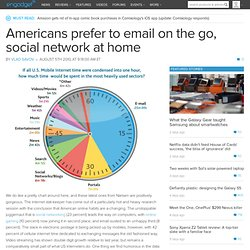 Americans prefer to email on the go, social network at home