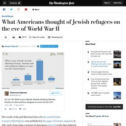 What Americans thought of Jewish refugees on the eve of World War II