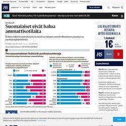 Suomalaiset eivät halua ammattisotilaita