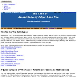 The Cask of Amontillado by Edgar Allan Poe: Lesson Plan and Activities