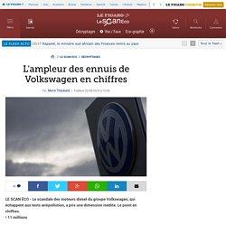 L'ampleur des ennuis de Volkswagen en chiffres