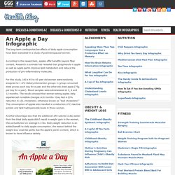 An Apple a Day Infographic