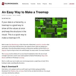 An Easy Way to Make a Treemap