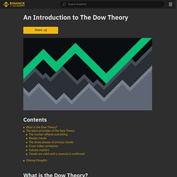 An Introduction to The Dow Theory