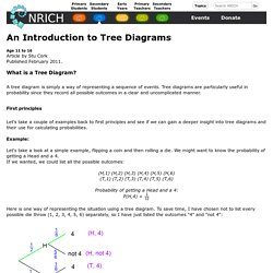 An Introduction to Tree Diagrams
