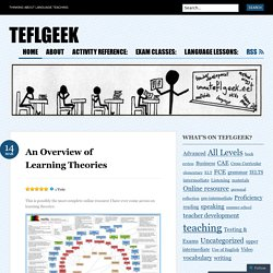 An Overview of Learning Theories