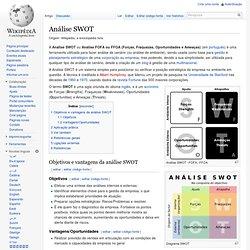 Análise SWOT - Wikipedia