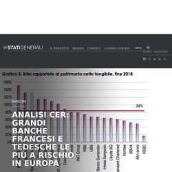 ANALISI CER: GRANDI BANCHE FRANCESI E TEDESCHE LE PIù A RISCHIO IN EUROPA