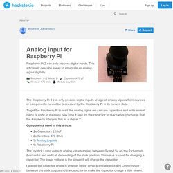 Analog input for Raspberry Pi