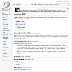 Analyse ABC