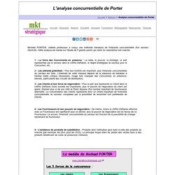 L'analyse concurrentielle de PORTER