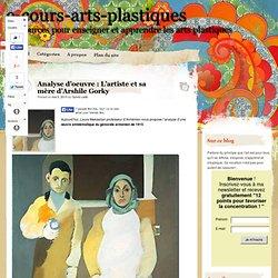 Analyse d'oeuvre : L'artiste et sa mère d'Arshile Gorky