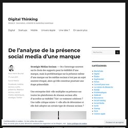Analyse de la présence social media d'une marque