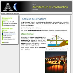 Analyse de structure