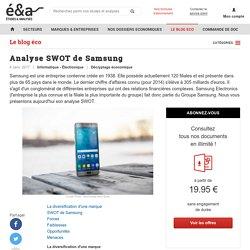 Analyse SWOT de Samsung