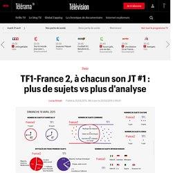 TF1-France 2, à chacun son JT #1 : plus de sujets vs plus d'analyse