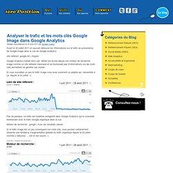 Analyser le trafic et les mots clés Google Image dans Google Analytics