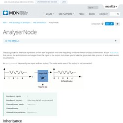 AnalyserNode - Web API Interfaces
