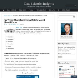 Six Types Of Analyses Every Data Scientist Should Know « Data Scientist Insights