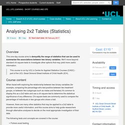 Analysing 2x2 Tables (Statistics)